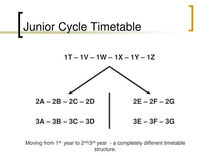 Junior cycle timetable1