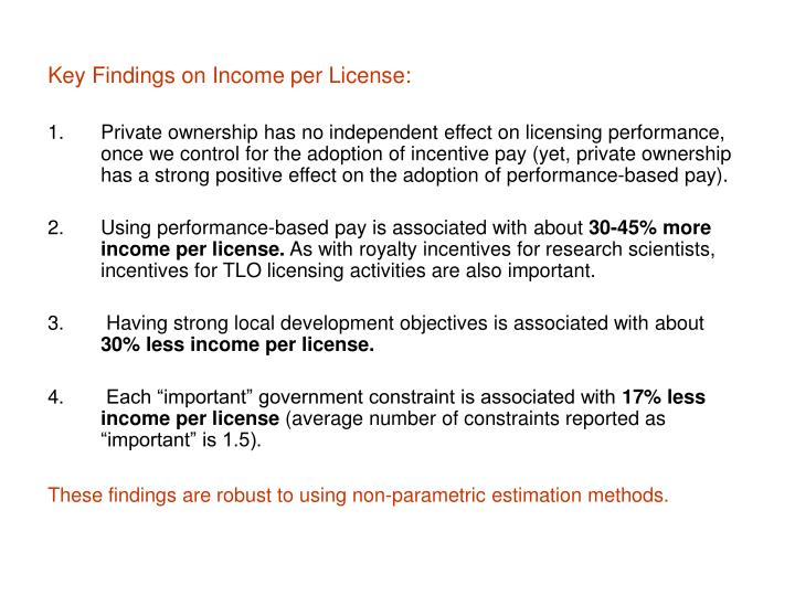 Key Findings on Income per License: