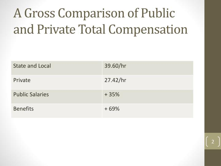 A gross comparison of public and private total compensation