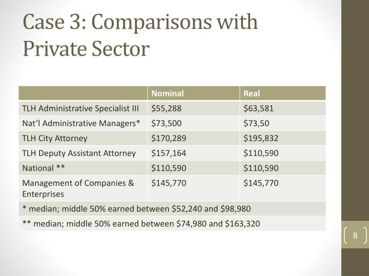 Case 3: Comparisons with Private Sector