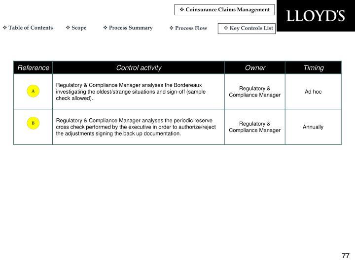 Coinsurance Claims Management