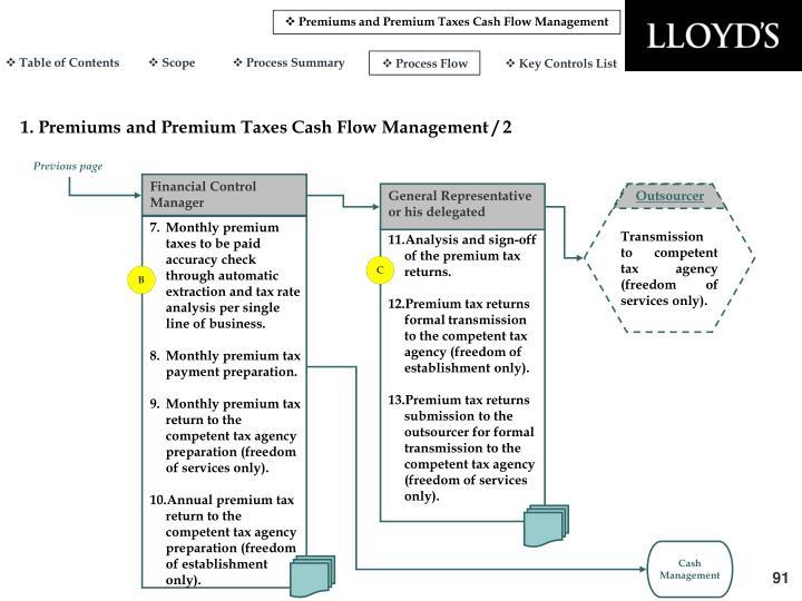 Premiums and Premium Taxes Cash Flow Management