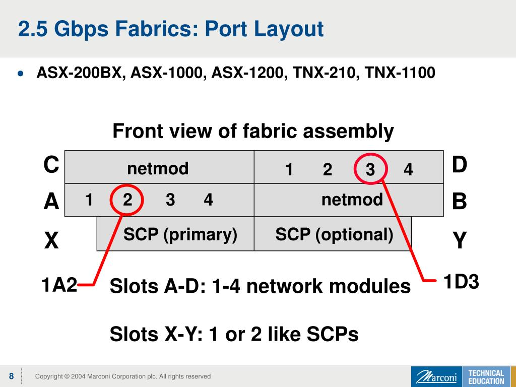 PPT - ASX-200BX/TNX-210 Product Overview PowerPoint