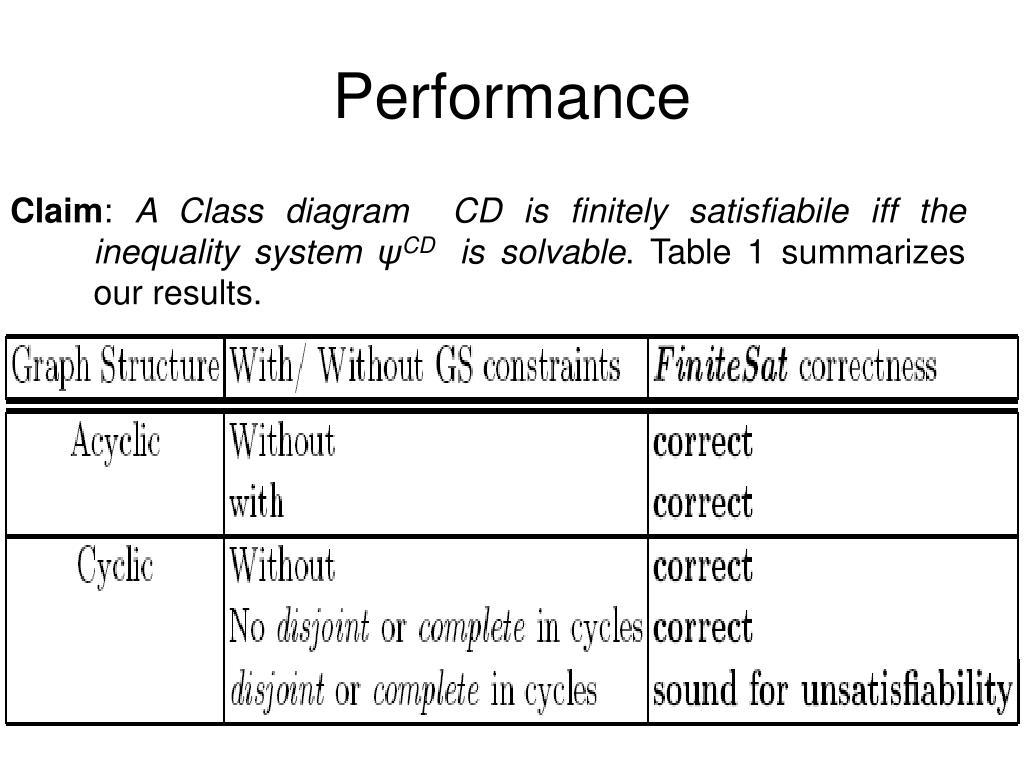 PPT - Efficient Reasoning on Finite Satisfiability in UML ...