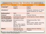learning areas for grades 11 and 12
