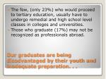 our graduates are being disadvantaged by their youth and inadequate preparation1