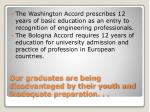 our graduates are being disadvantaged by their youth and inadequate preparation2