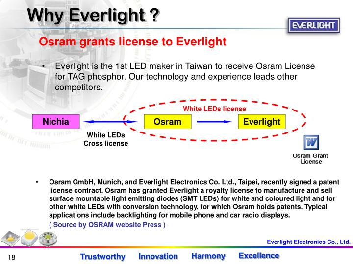 Why Everlight ?