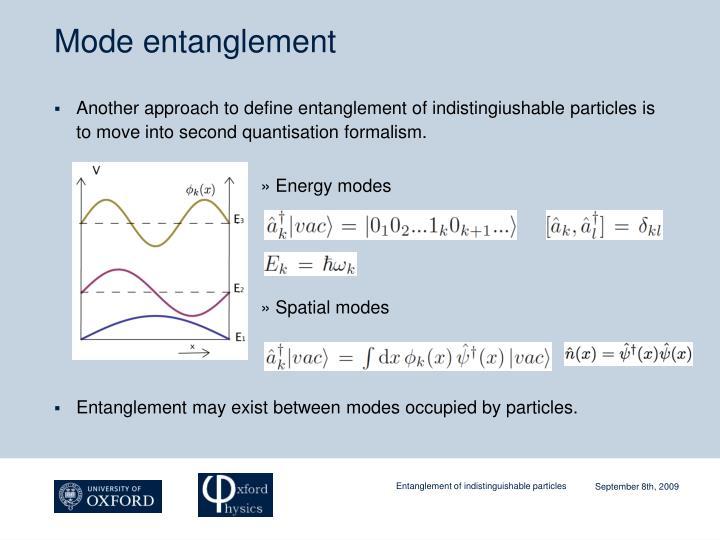 Mode entanglement