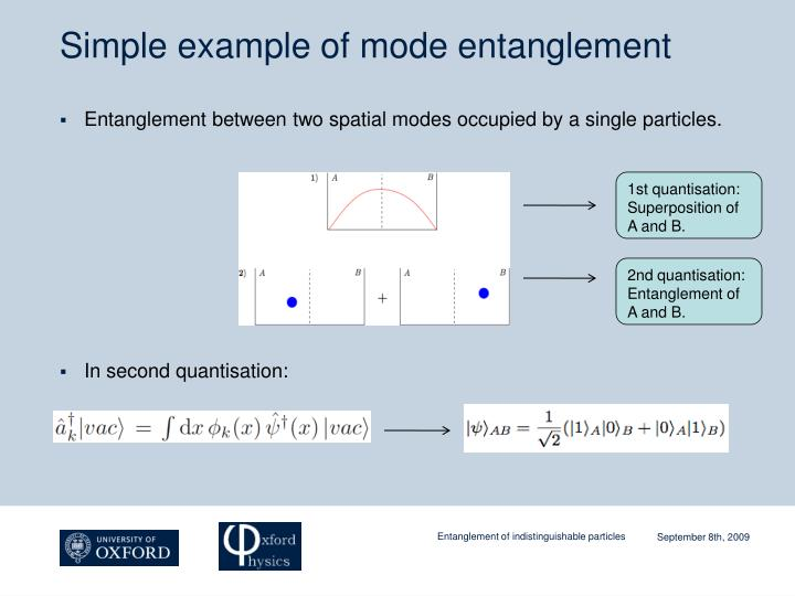 Simple example of mode entanglement