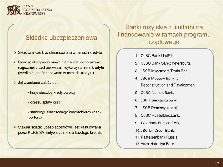 Banki rosyjskie z limitami na finansowanie w ramach programu rządowego