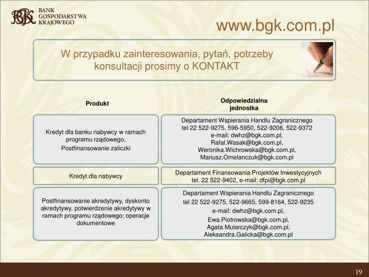www.bgk.com.pl