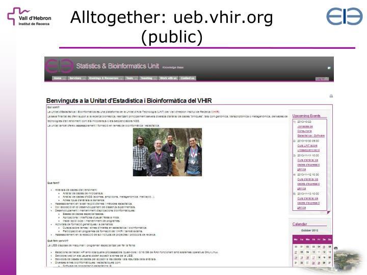 Alltogether: ueb.vhir.org (public)