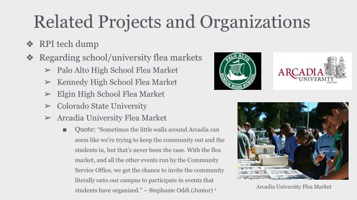 Related Projects and Organizations