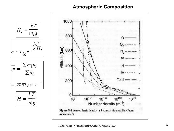 ppt - dynamics of the thermosphere powerpoint presentation