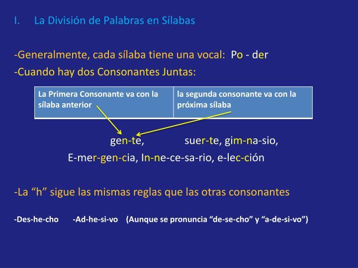 La División de Palabras en Sílabas