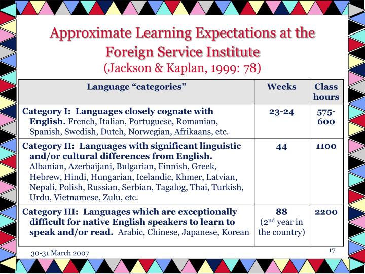 Approximate Learning Expectations at the Foreign Service Institute