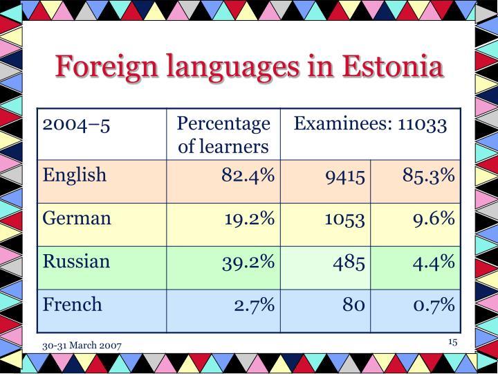 Foreign languages in Estonia
