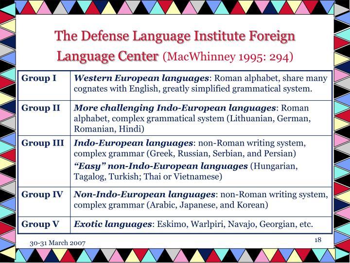 The Defense Language Institute Foreign Language Center