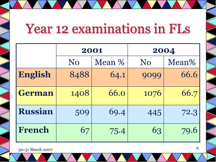 Year 12 examinations in FLs