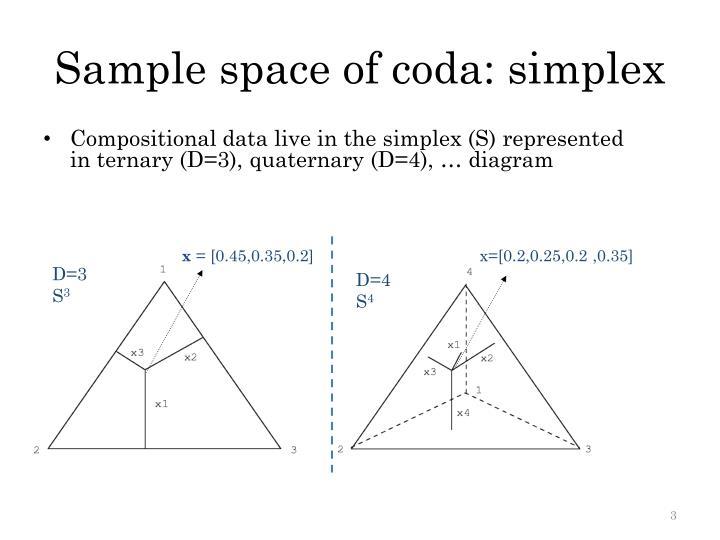 Sample space of coda simplex