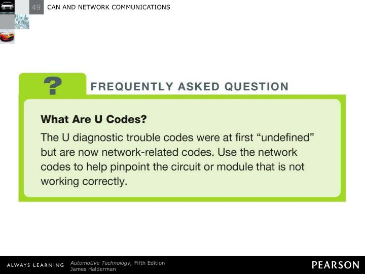 FREQUENTLY ASKED QUESTION: What Are U Codes?