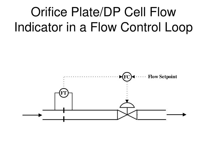 Orifice Plate/DP Cell Flow Indicator in a Flow Control Loop