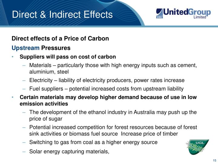 Direct & Indirect Effects