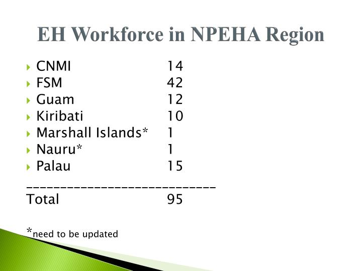 EH Workforce in NPEHA Region