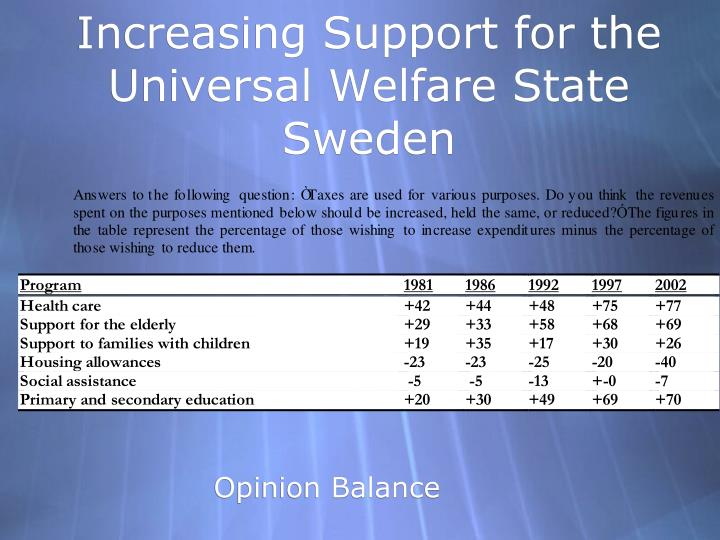 Increasing Support for the Universal Welfare State Sweden