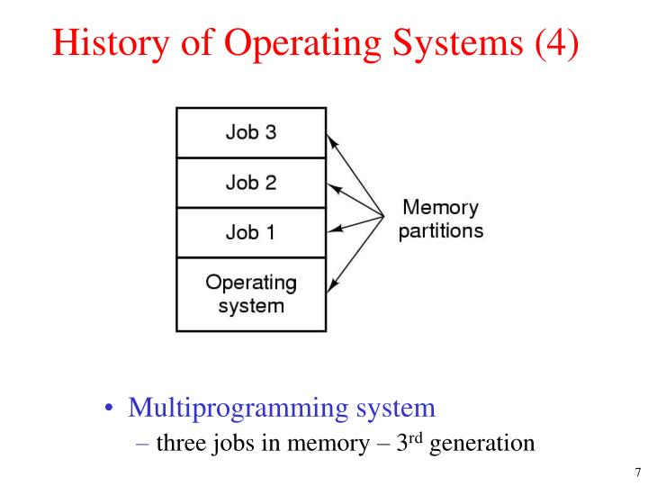 History of Operating Systems (4)
