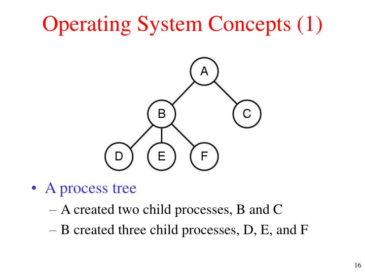 Operating System Concepts (1)