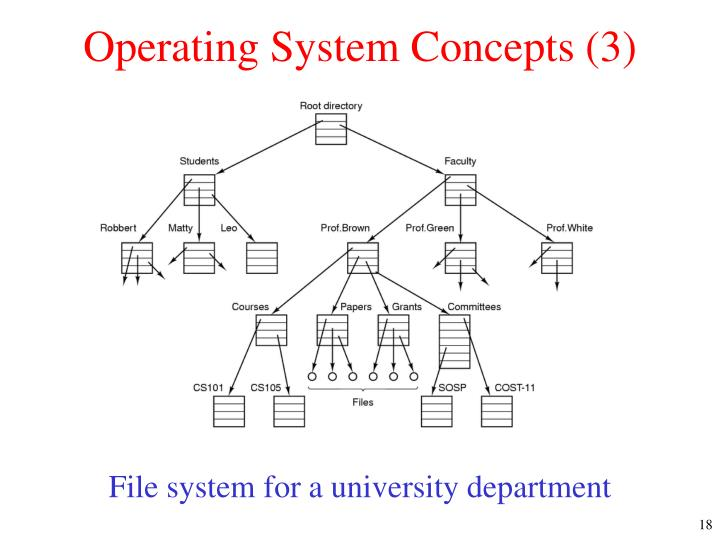 Operating System Concepts (3)
