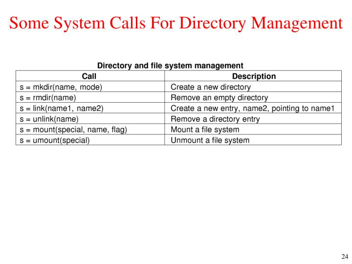 Some System Calls For Directory Management