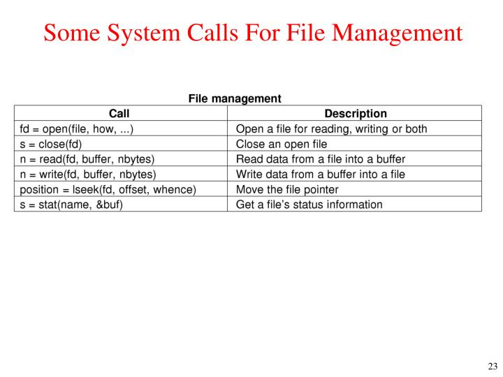 Some System Calls For File Management