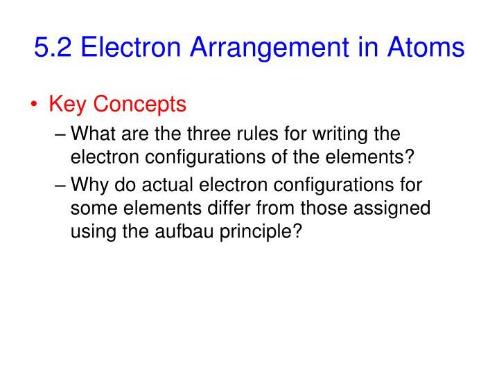 5.2 Electron Arrangement in Atoms