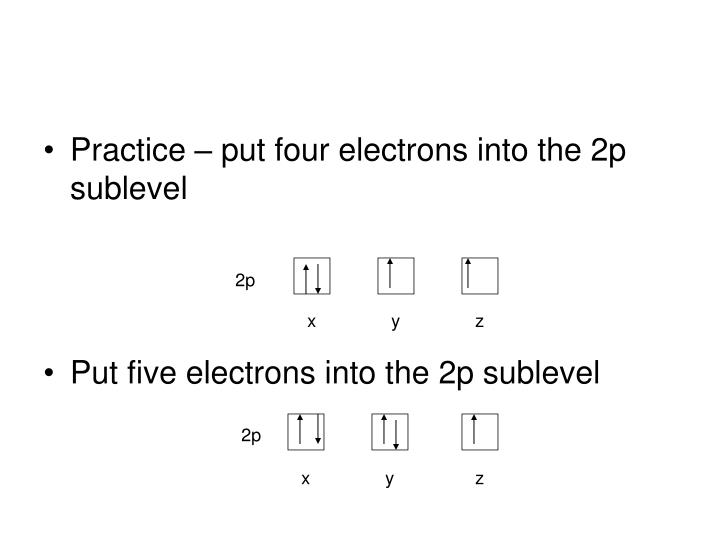 Practice – put four electrons into the 2p sublevel
