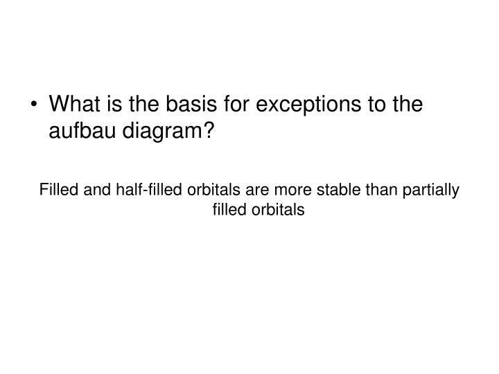 What is the basis for exceptions to the aufbau diagram?