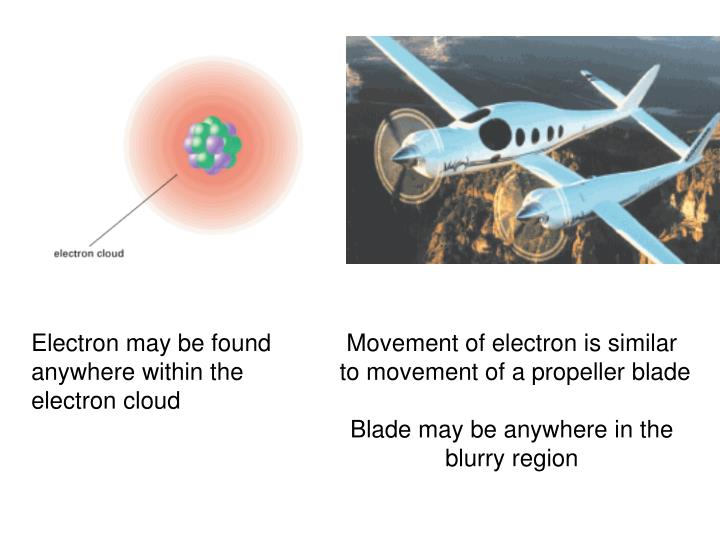 Electron may be found