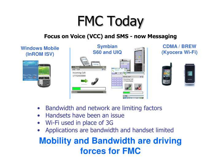 FMC Today