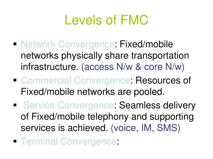 Levels of FMC