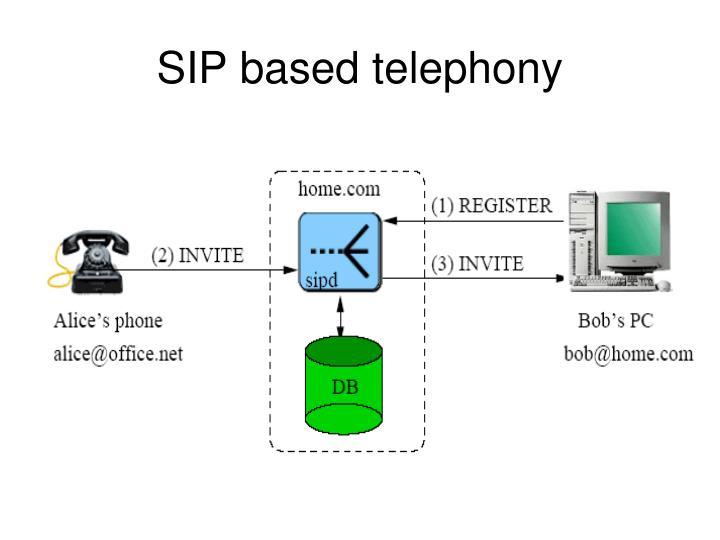 SIP based telephony