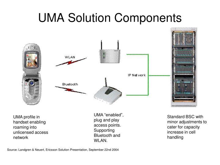 UMA Solution Components