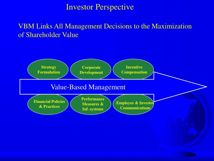 Investor Perspective