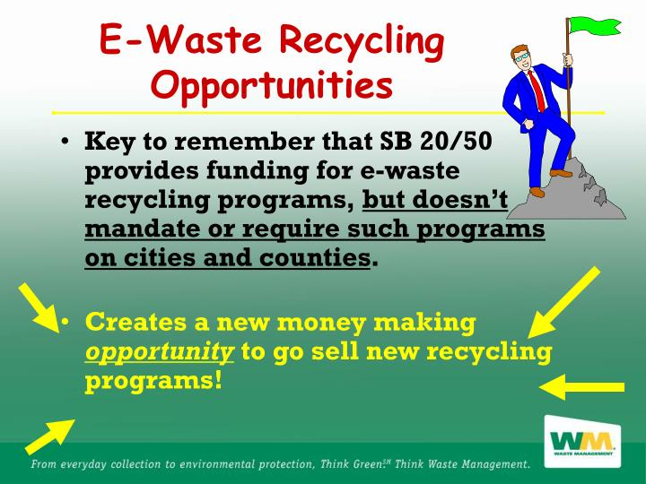 E-Waste Recycling Opportunities