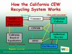 how the california cew recycling system works