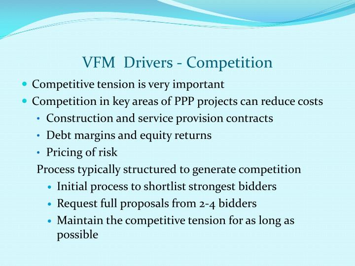 VFM  Drivers - Competition