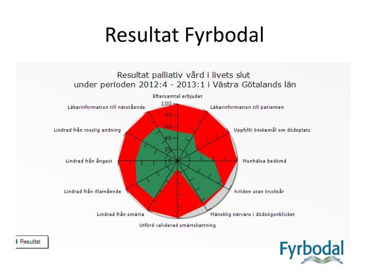 Resultat Fyrbodal
