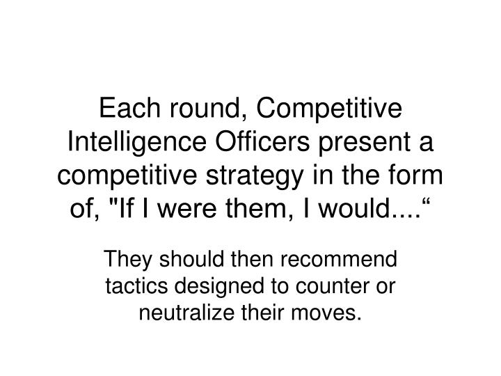 """Each round, Competitive Intelligence Officers present a competitive strategy in the form of, """"If I were them, I would...."""""""