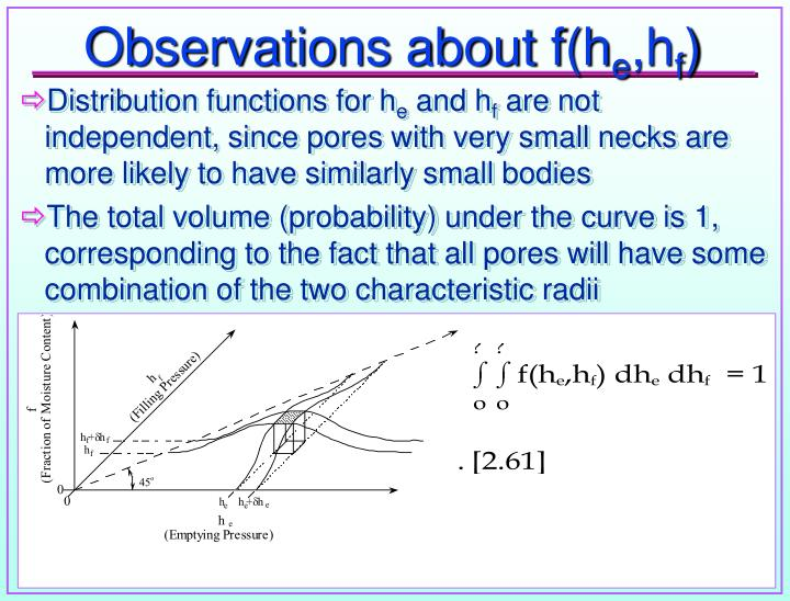 Observations about f(h